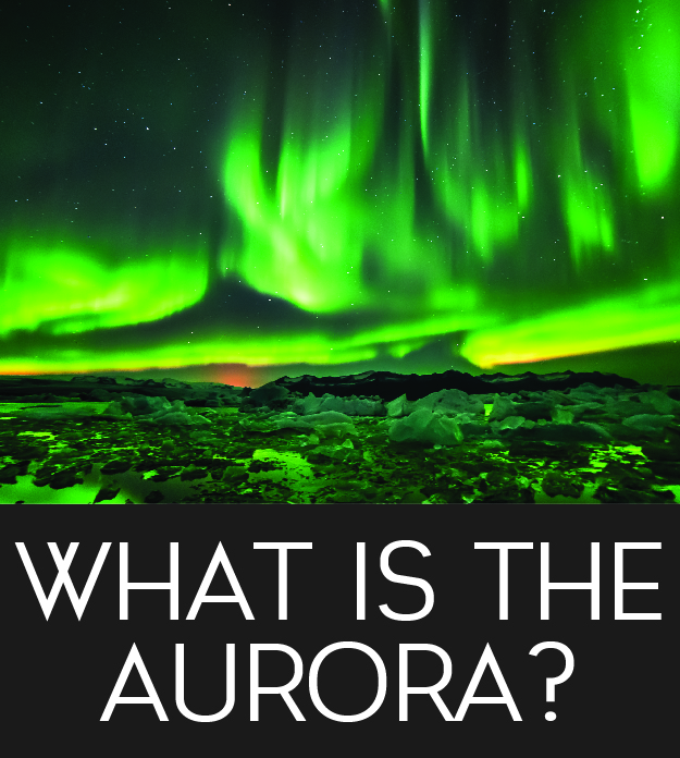 What is the Aurora? button